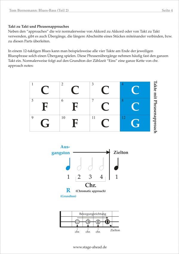 Lesson To Go - Blues Bass (Teil 2) - Seite 4